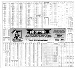 mid-city-steel-wall-chart